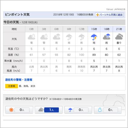 遊佐町の天気 (Yahoo!JAPAN)